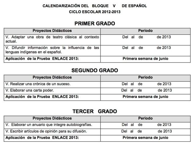 5.-CALENDARIZACIÓN DE   BLOQUES    V      DE ESPAÑOL