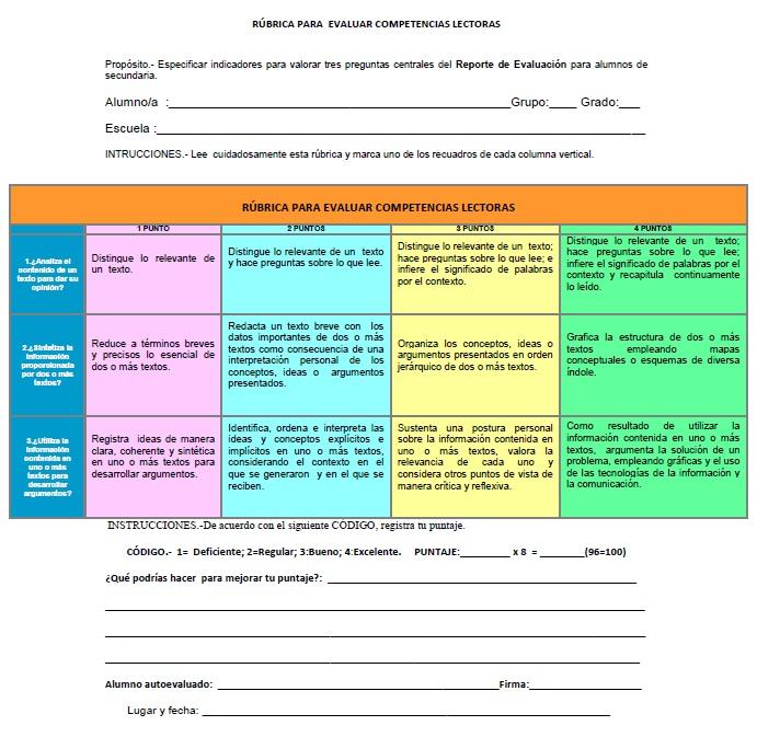 rúbrica para evaluar competencias lectoras | Blog de Humberto Cueva