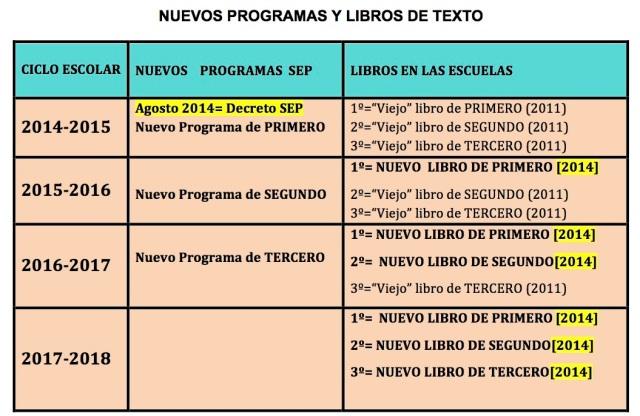 NUEVOS PROGRAMAS Y LIBROS DE TEXTO