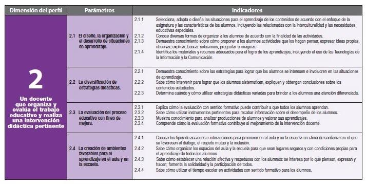 informe practica docente educacion basica: