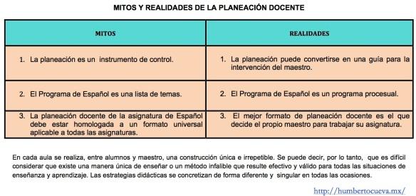 MITOS Y REALIDADES DE LA PLANEACIÓN DOCENTE