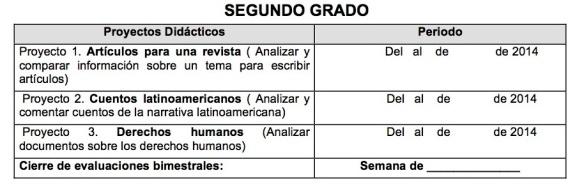 2ºCALENDARIZACIÓN DE   BLOQUES  I  DE ESPAÑOL