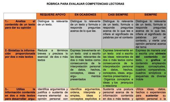 EVALUACIÓN DE LA COMPETENCIA LECTURA.2