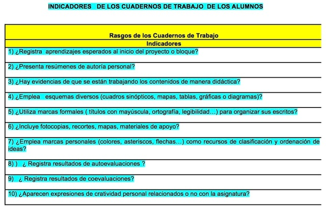INDICADORES   DE LOS CUADERNOS DE TRABAJO  DE LOS ALUMNOS