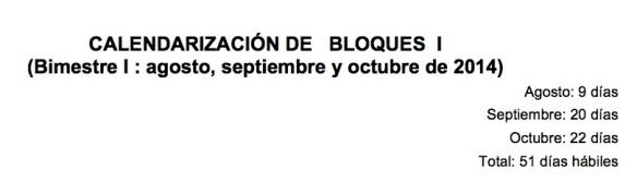 xxxCALENDARIZACIÓN DE   BLOQUES  I  DE ESPAÑOL