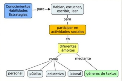 la-alfabetizacion-en-la-era-digital-3-638