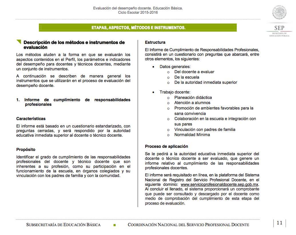 Cuadro de meritos evaluacion docente 2015 etapas aspectos for Concurso meritos docentes 2016