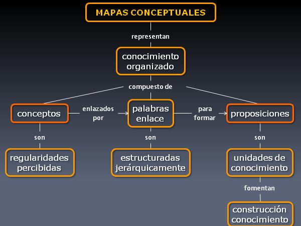 237-mapaconceptual1