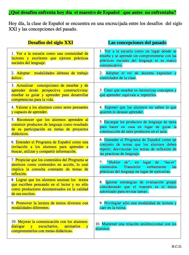 ¿Qué desafíos enfrenta hoy día el maestro de Español que antes no enfrentaba