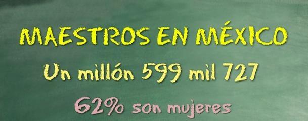 estadistica-maestros-mexico