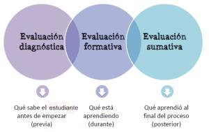 Enfoques_evaluacion[1]