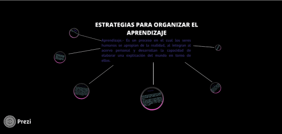 estrategiasorganizaraprendizajeestudiantes-presentacic3b3n-bloggesvin