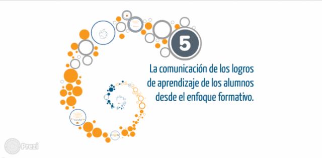 comunicacic3b3nlogrosaprendizajeenfoqueformativo-presentacion-bloggesvin